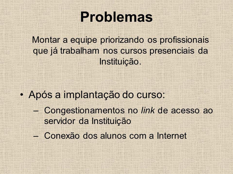 Problemas Após a implantação do curso: –Congestionamentos no link de acesso ao servidor da Instituição –Conexão dos alunos com a Internet Montar a equ