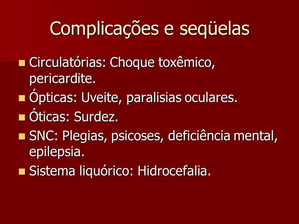 Complicações e seqüelas Circulatórias: Choque toxêmico, pericardite. Circulatórias: Choque toxêmico, pericardite. Ópticas: Uveite, paralisias oculares