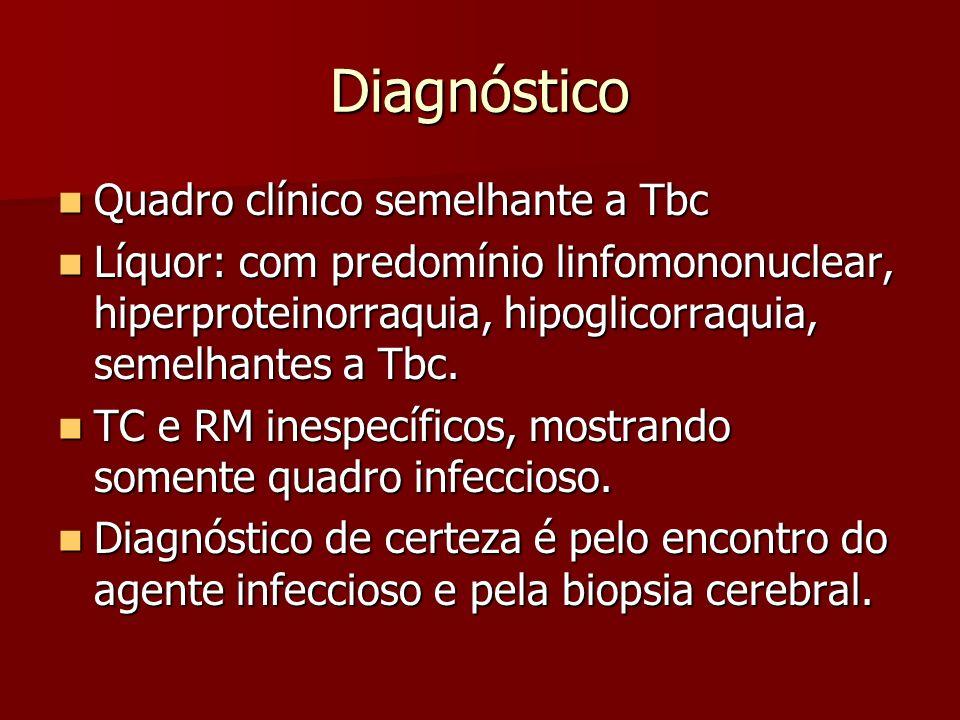 Diagnóstico Quadro clínico semelhante a Tbc Quadro clínico semelhante a Tbc Líquor: com predomínio linfomononuclear, hiperproteinorraquia, hipoglicorr