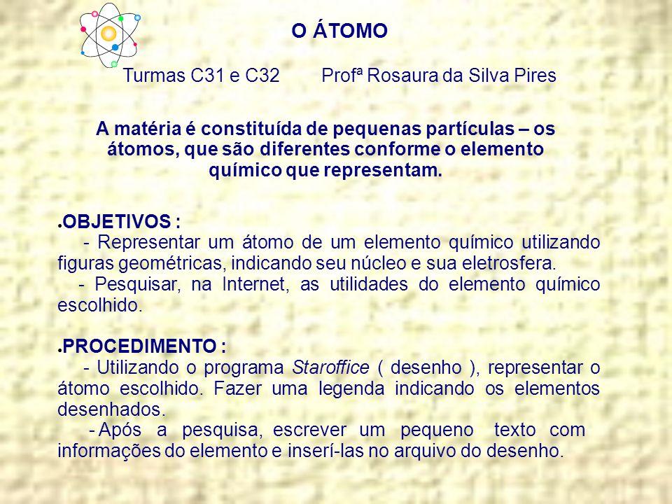O ÁTOMO Turmas C31 e C32 Profª Rosaura da Silva Pires A matéria é constituída de pequenas partículas – os átomos, que são diferentes conforme o elemen