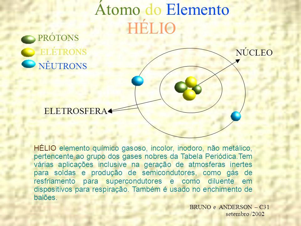 Átomo do Elemento HÉLIO PRÓTONS ELÉTRONS NÊUTRONS BRUNO e ANDERSON – C31 setembro /2002 HÉLIO elemento químico gasoso, incolor, inodoro, não metálico,