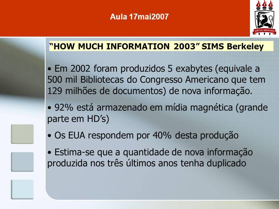 Em 2002 foram produzidos 5 exabytes (equivale a 500 mil Bibliotecas do Congresso Americano que tem 129 milhões de documentos) de nova informação. 92%