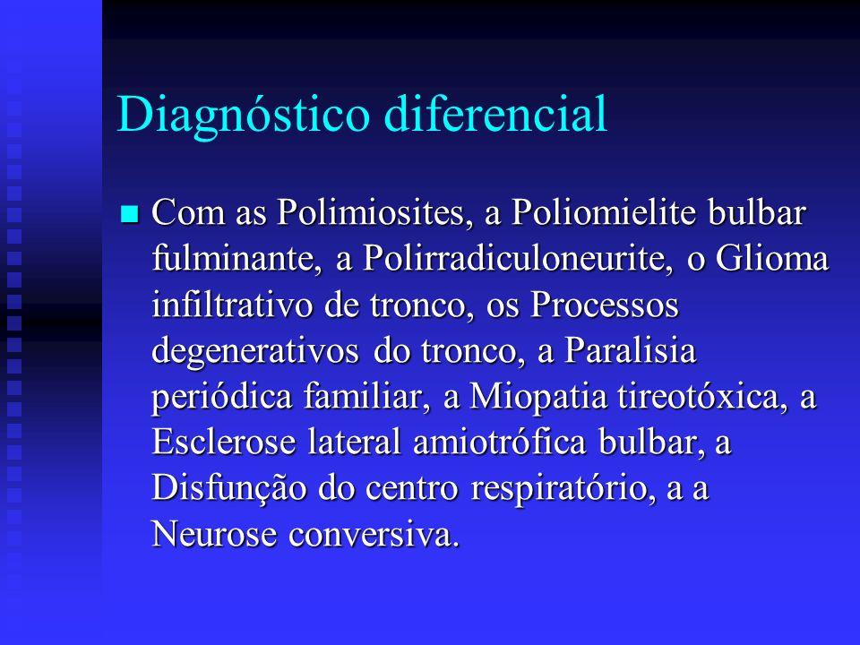 Tratamento das crises Internação. Internação. Traqueotomia, oxigênio, aspiração, respiração mecânica. Traqueotomia, oxigênio, aspiração, respiração me