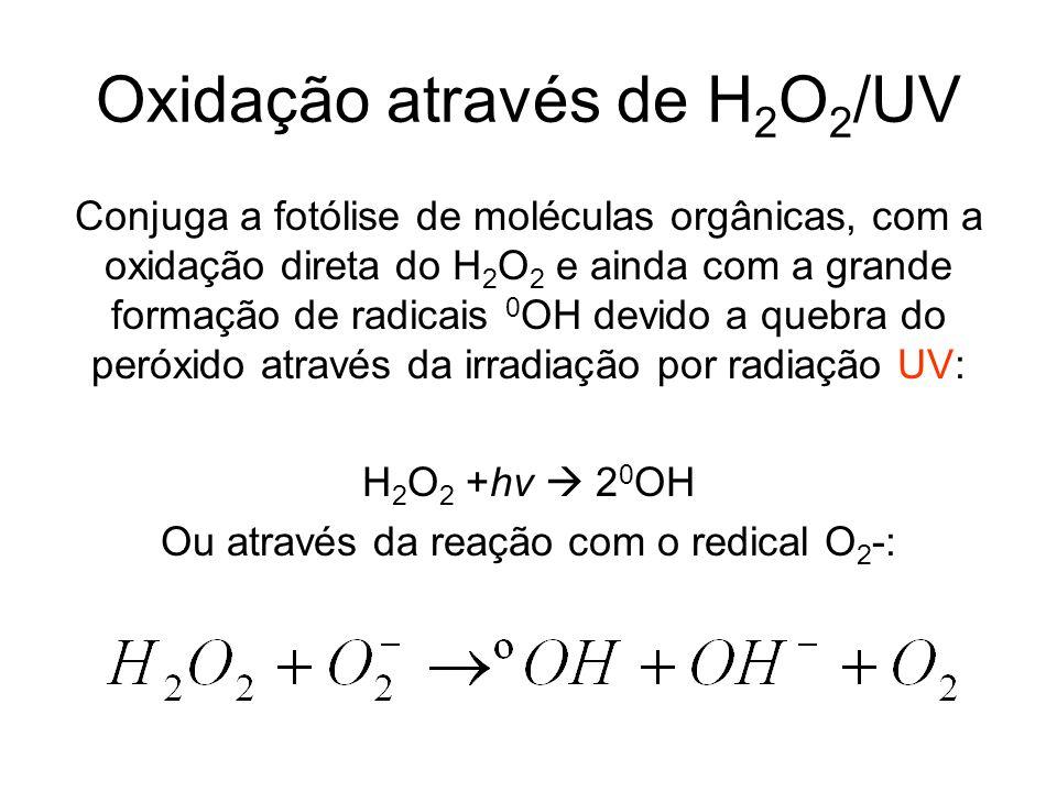 Oxidação através de H 2 O 2 /UV Conjuga a fotólise de moléculas orgânicas, com a oxidação direta do H 2 O 2 e ainda com a grande formação de radicais