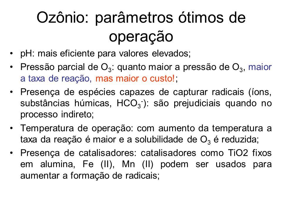 Ozônio: parâmetros ótimos de operação pH: mais eficiente para valores elevados; Pressão parcial de O 3 : quanto maior a pressão de O 3, maior a taxa d