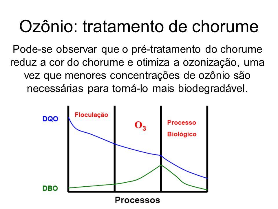 Ozônio: tratamento de chorume Pode-se observar que o pré-tratamento do chorume reduz a cor do chorume e otimiza a ozonização, uma vez que menores conc