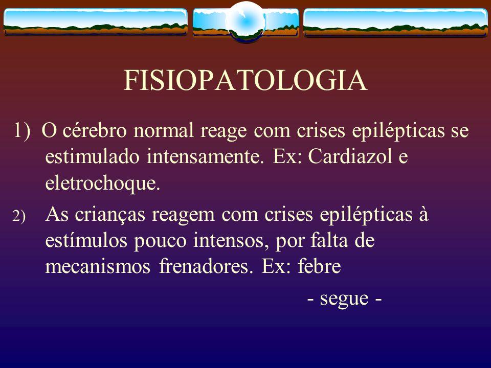 FISIOPATOLOGIA 1) O cérebro normal reage com crises epilépticas se estimulado intensamente.