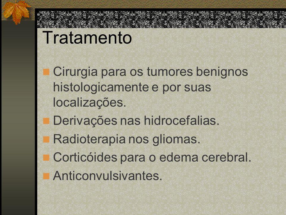 Exames Para-clínicos TC mostra as diferenças de densidade dos tumores. Ruim para o tronco cerebral. RM melhor qualidade e localização. Angiografia mos