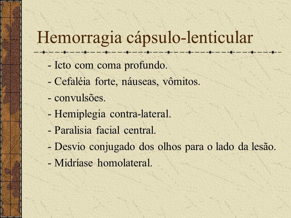 Hemorragia Intra-parenquimatosa (H.I.V.) Consideraremos: - A cápsulo-lenticular. - A de tronco. - A cerebelar.