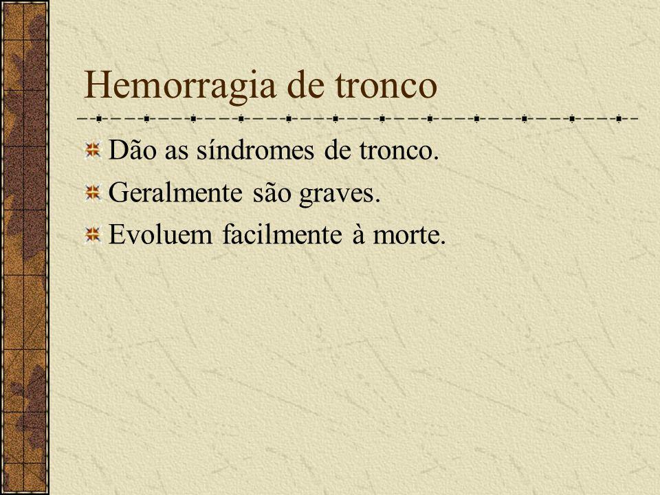 Hemorragia cápsulo-lenticular - Icto com coma profundo. - Cefaléia forte, náuseas, vômitos. - convulsões. - Hemiplegia contra-lateral. - Paralisia fac