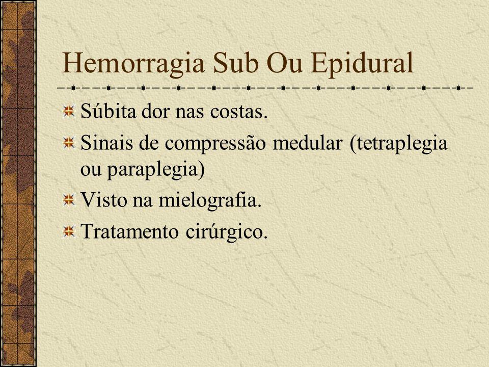 Angiomas Medulares Causam hemorragia. Podem provocar tetraplegia ou paraplegia e anestesia inferior. Aparece na mielografia e na Angiografia medular.