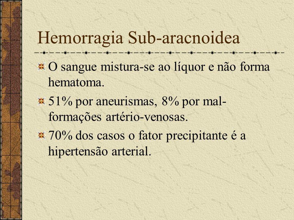 2) Acidentes Vasculares Hemorrágicos Dependendo do local do vaso rompido podem ser: - Sub-aracnoideo. - Intra-parenquimatoso. - Intra-ventricular.