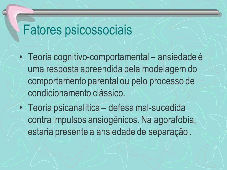 Fatores psicossociais Teoria cognitivo-comportamental – ansiedade é uma resposta apreendida pela modelagem do comportamento parental ou pelo processo