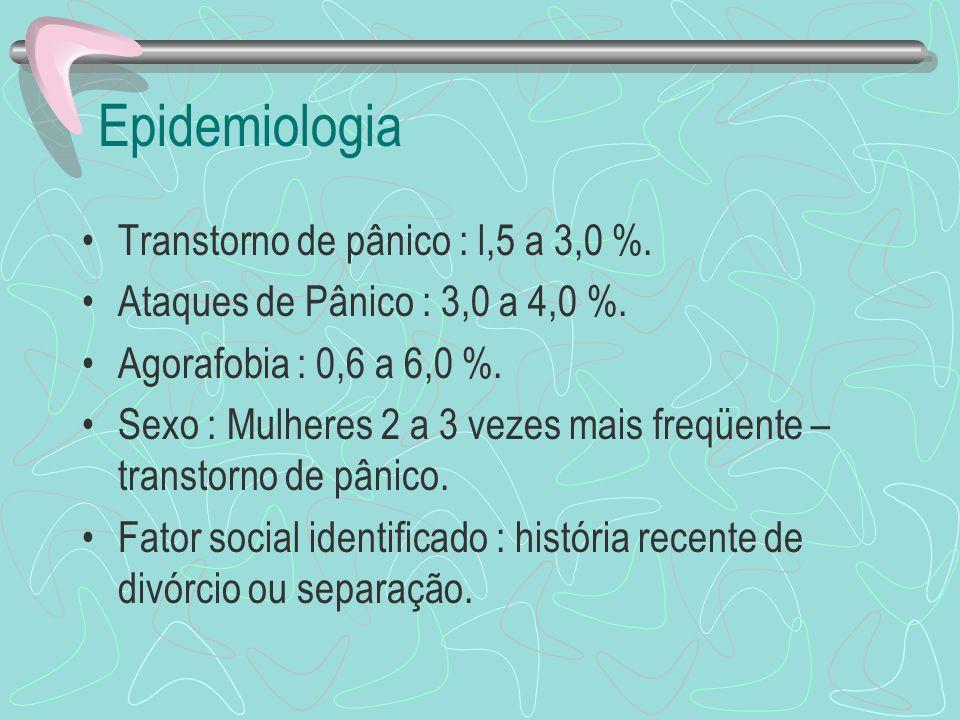 Epidemiologia Transtorno de pânico : l,5 a 3,0 %. Ataques de Pânico : 3,0 a 4,0 %. Agorafobia : 0,6 a 6,0 %. Sexo : Mulheres 2 a 3 vezes mais freqüent