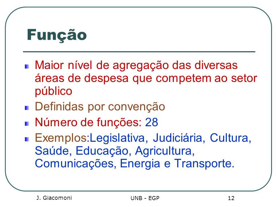 J. Giacomoni UNB - EGP 12 Função Maior nível de agregação das diversas áreas de despesa que competem ao setor público Definidas por convenção Número d