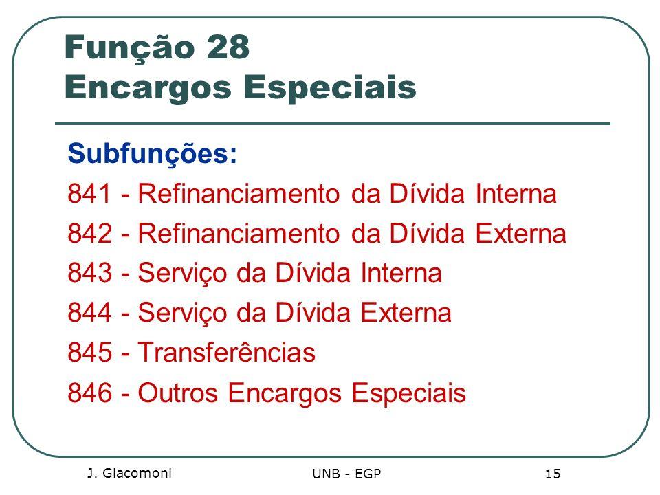 J. Giacomoni UNB - EGP 15 Função 28 Encargos Especiais Subfunções: 841 - Refinanciamento da Dívida Interna 842 - Refinanciamento da Dívida Externa 843