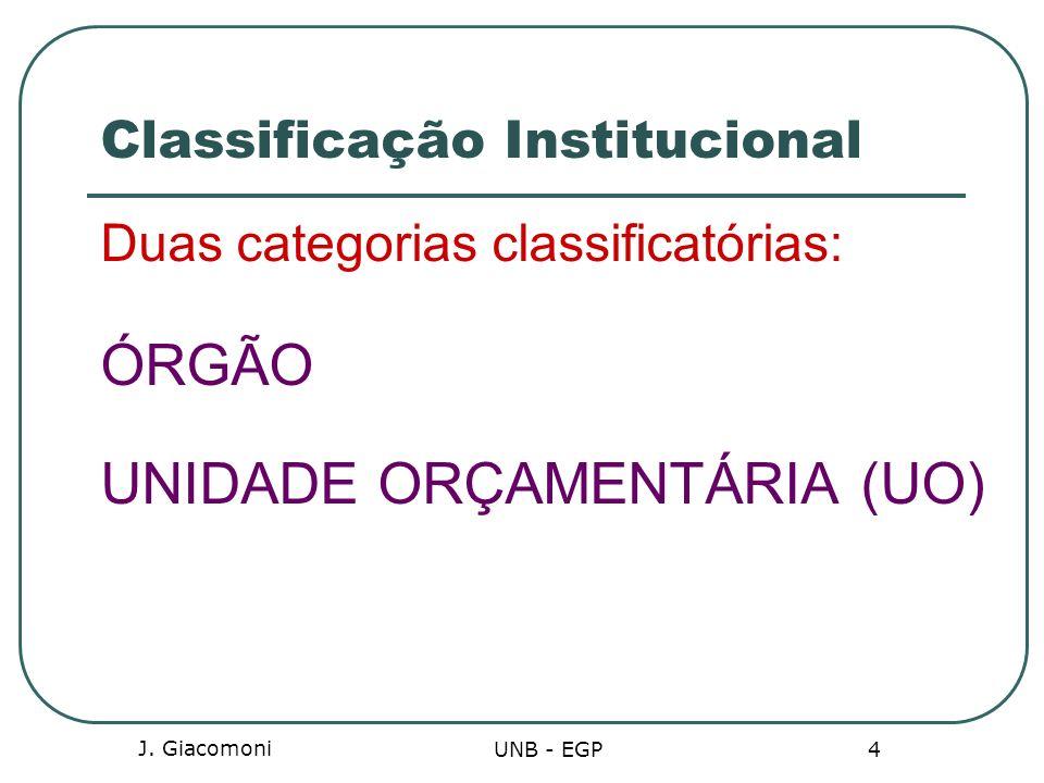 Classificação Institucional Duas categorias classificatórias: ÓRGÃO UNIDADE ORÇAMENTÁRIA (UO) J. Giacomoni UNB - EGP 4