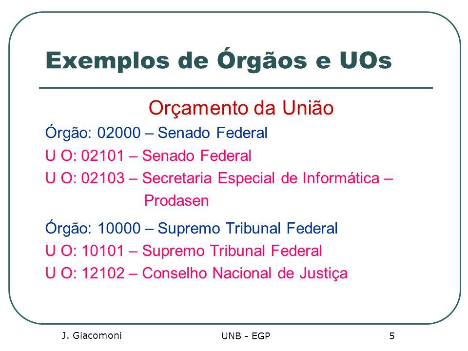 Exemplos de Órgãos e UOs Orçamento da União Órgão: 02000 – Senado Federal U O: 02101 – Senado Federal U O: 02103 – Secretaria Especial de Informática