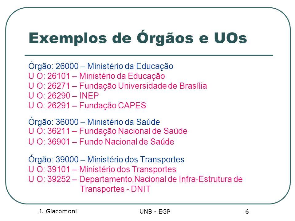 Exemplos de Órgãos e UOs Órgão: 26000 – Ministério da Educação U O: 26101 – Ministério da Educação U O: 26271 – Fundação Universidade de Brasília U O: