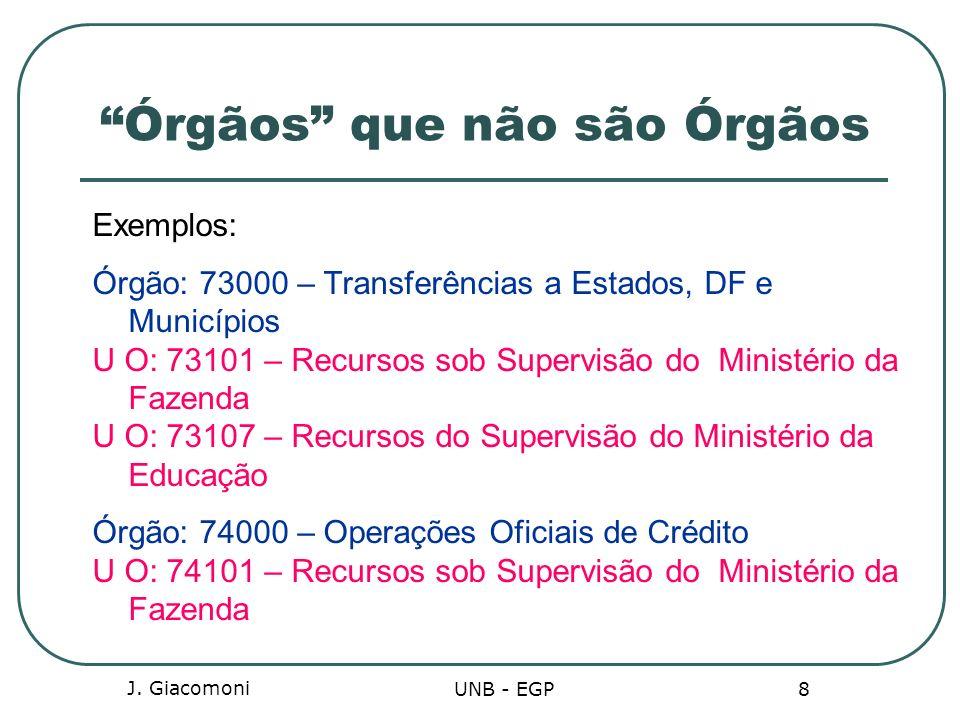 Órgãos que não são Órgãos Exemplos: Órgão: 73000 – Transferências a Estados, DF e Municípios U O: 73101 – Recursos sob Supervisão do Ministério da Faz