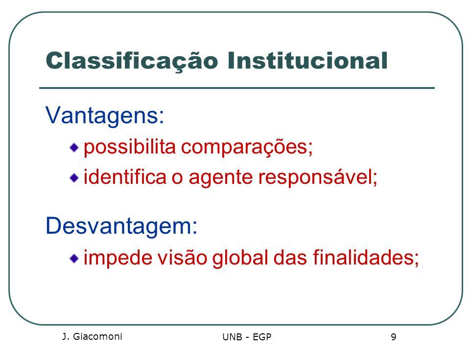 Classificação Institucional Vantagens: possibilita comparações; identifica o agente responsável; Desvantagem: impede visão global das finalidades; J.