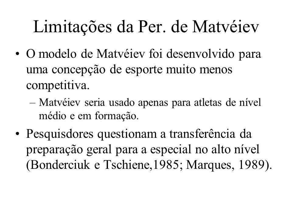 Limitações da Per. de Matvéiev O modelo de Matvéiev foi desenvolvido para uma concepção de esporte muito menos competitiva. –Matvéiev seria usado apen