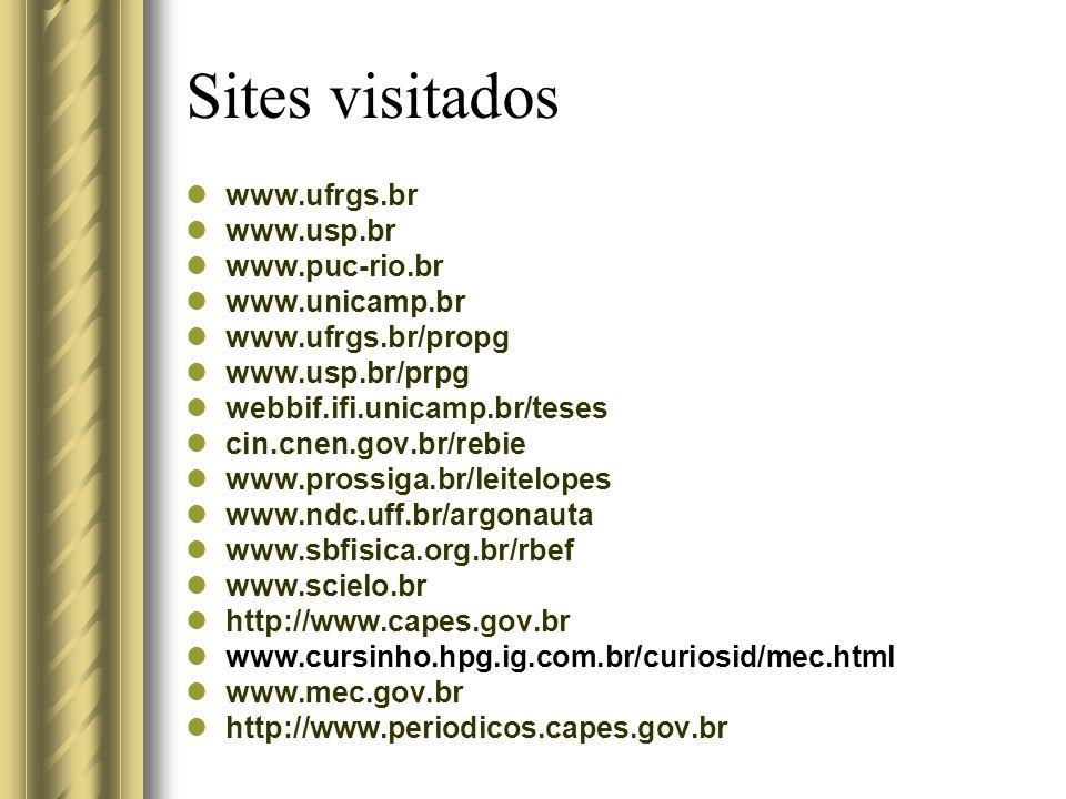 Sites visitados www.ufrgs.br www.usp.br www.puc-rio.br www.unicamp.br www.ufrgs.br/propg www.usp.br/prpg webbif.ifi.unicamp.br/teses cin.cnen.gov.br/r