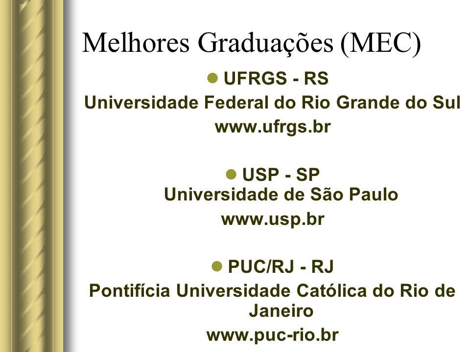 Melhores Graduações (MEC) UFRGS - RS Universidade Federal do Rio Grande do Sul www.ufrgs.br USP - SP Universidade de São Paulo www.usp.br PUC/RJ - RJ