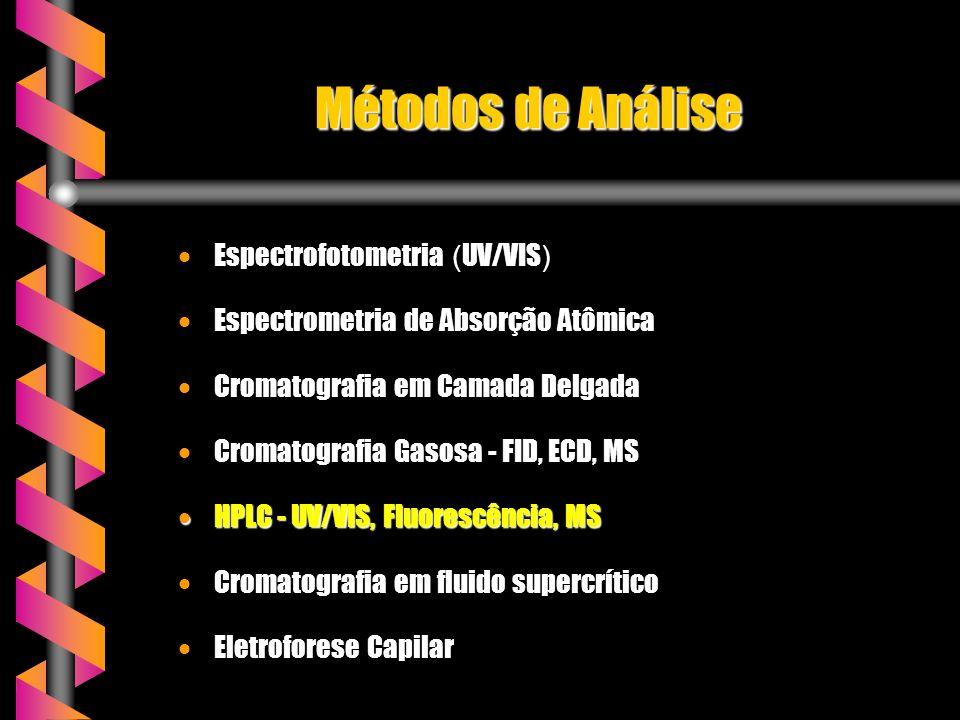 Métodos de Análise Espectrofotometria ( UV/VIS ) Espectrofotometria ( UV/VIS ) Espectrometria de Absorção Atômica Espectrometria de Absorção Atômica C