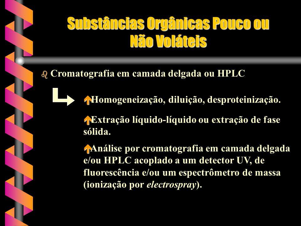 Substâncias Orgânicas Pouco ou Não Voláteis b b Cromatografia em camada delgada ou HPLC é é Homogeneização, diluição, desproteinização. é é Extração l