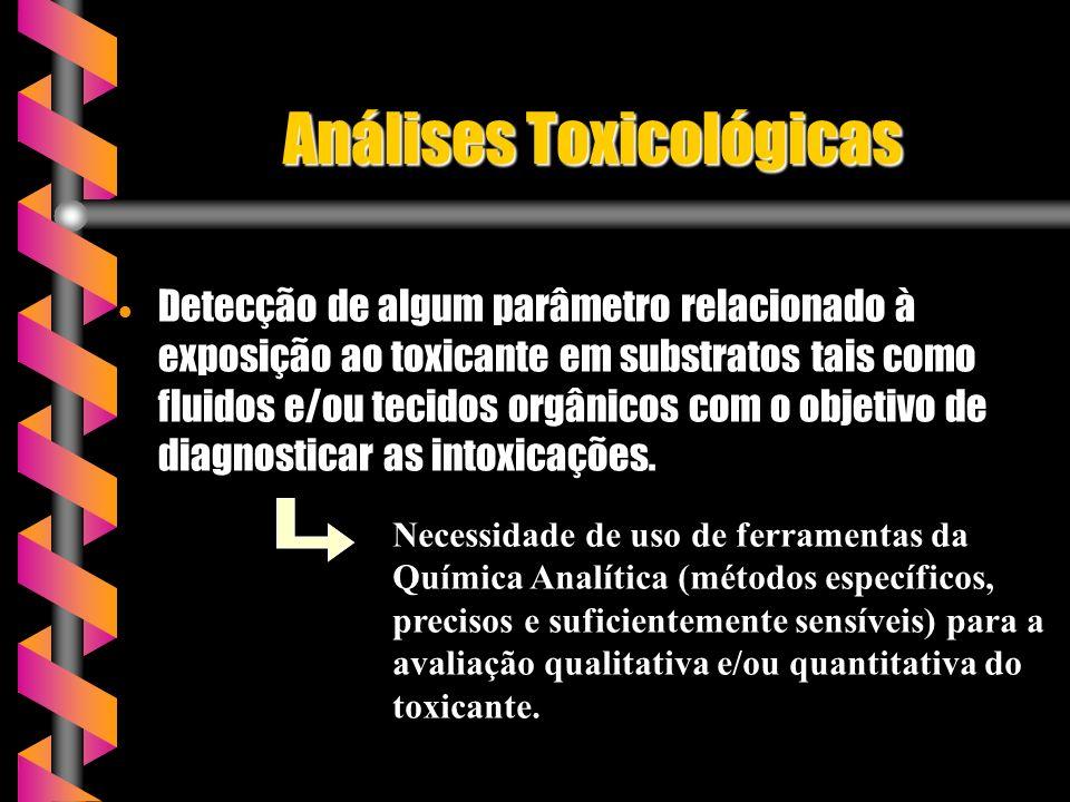 Análises Toxicológicas Necessidade de uso de ferramentas da Química Analítica (métodos específicos, precisos e suficientemente sensíveis) para a avali