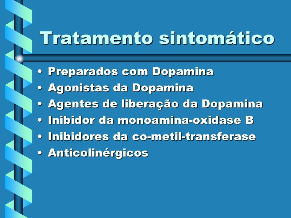Preparações com Dopamina SINEMET (L-Dopa e carbidopa)SINEMET (L-Dopa e carbidopa) PROLOPA e MADOPAR (L-Dopa e benzerazida)PROLOPA e MADOPAR (L-Dopa e benzerazida) (Precursor da dopamina com um inibidor da dopa-descarboxilase, para evitar o metabolismo fora do cérebro)