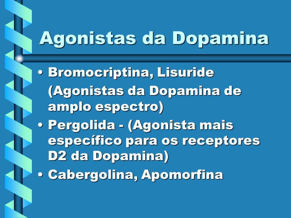Agentes de liberação da Dopamina AmantadinaAmantadina (Efeito sintomático fraco.