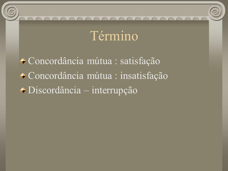 Término Concordância mútua : satisfação Concordância mútua : insatisfação Discordância – interrupção
