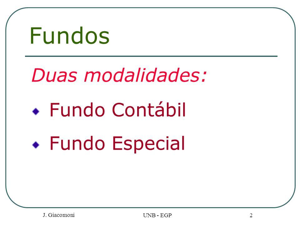 J. Giacomoni UNB - EGP 2 Fundos Duas modalidades: Fundo Contábil Fundo Especial