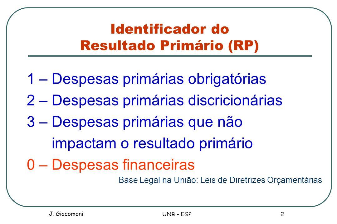 Identificador do Resultado Primário (RP) 1 – Despesas primárias obrigatórias 2 – Despesas primárias discricionárias 3 – Despesas primárias que não imp