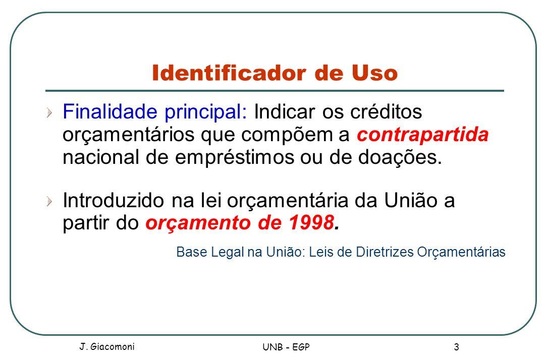 Identificador de Uso Finalidade principal: Indicar os créditos orçamentários que compõem a contrapartida nacional de empréstimos ou de doações. Introd