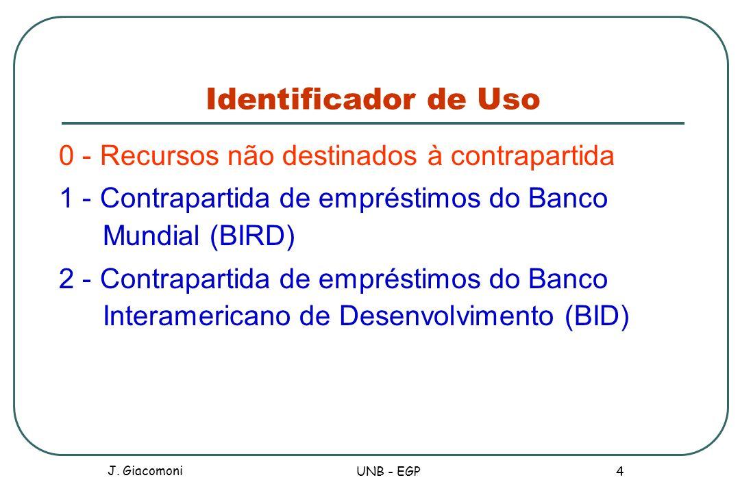 Identificador de Uso 0 - Recursos não destinados à contrapartida 1 - Contrapartida de empréstimos do Banco Mundial (BIRD) 2 - Contrapartida de emprést