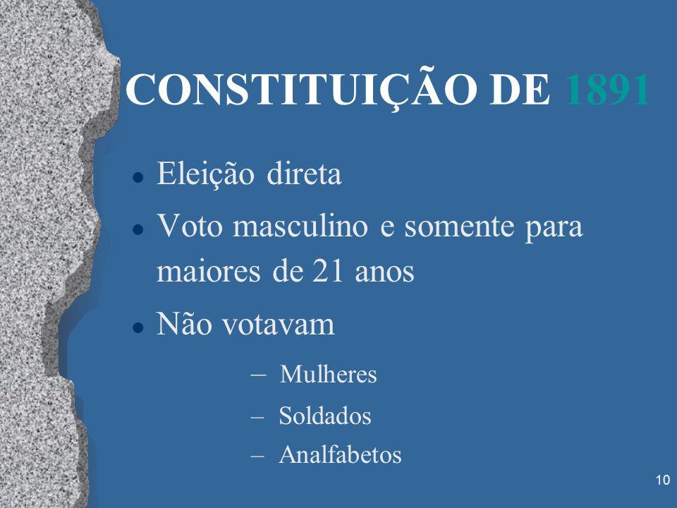 10 CONSTITUIÇÃO DE 1891 l Eleição direta l Voto masculino e somente para maiores de 21 anos l Não votavam – Mulheres – Soldados – Analfabetos