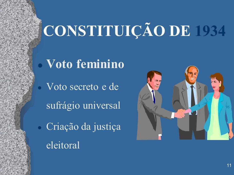 11 CONSTITUIÇÃO DE 1934 l Voto feminino l Voto secreto e de sufrágio universal l Criação da justiça eleitoral