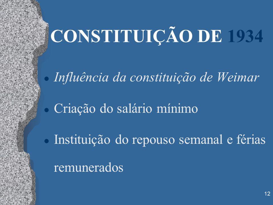 12 CONSTITUIÇÃO DE 1934 l Influência da constituição de Weimar l Criação do salário mínimo l Instituição do repouso semanal e férias remunerados