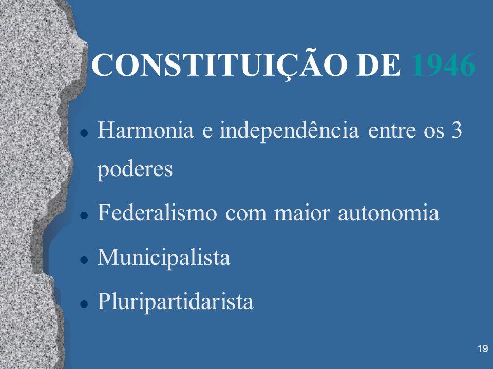 19 CONSTITUIÇÃO DE 1946 l Harmonia e independência entre os 3 poderes l Federalismo com maior autonomia l Municipalista l Pluripartidarista