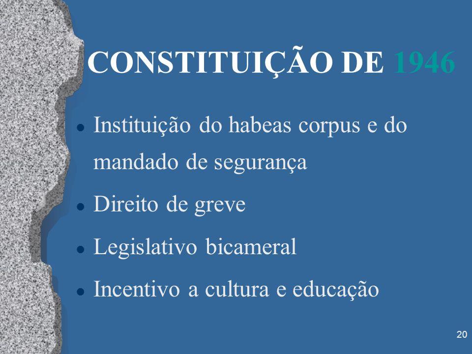 20 CONSTITUIÇÃO DE 1946 l Instituição do habeas corpus e do mandado de segurança l Direito de greve l Legislativo bicameral l Incentivo a cultura e ed