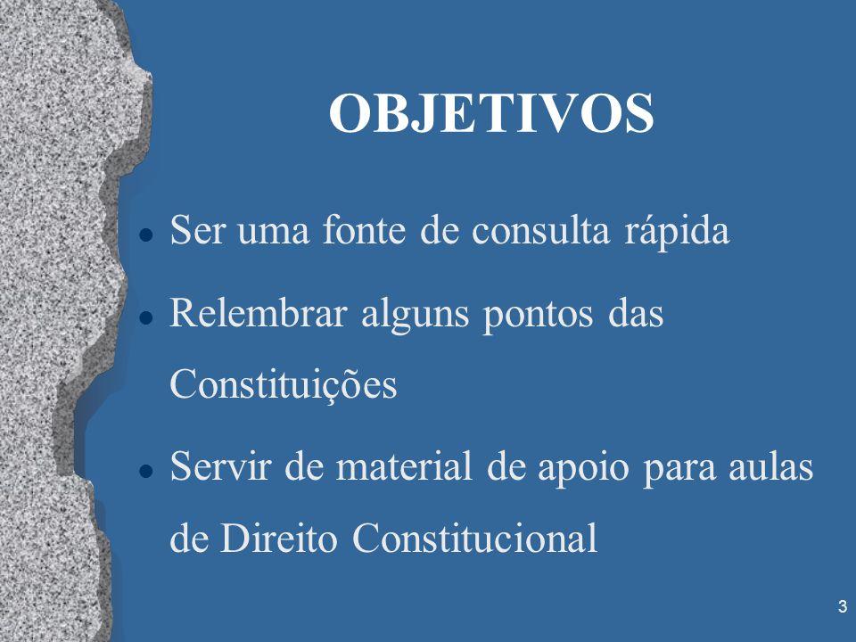 3 OBJETIVOS l Ser uma fonte de consulta rápida l Relembrar alguns pontos das Constituições l Servir de material de apoio para aulas de Direito Constit