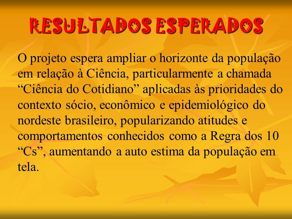 RESULTADOS ESPERADOS O projeto espera ampliar o horizonte da população em relação à Ciência, particularmente a chamada Ciência do Cotidiano aplicadas