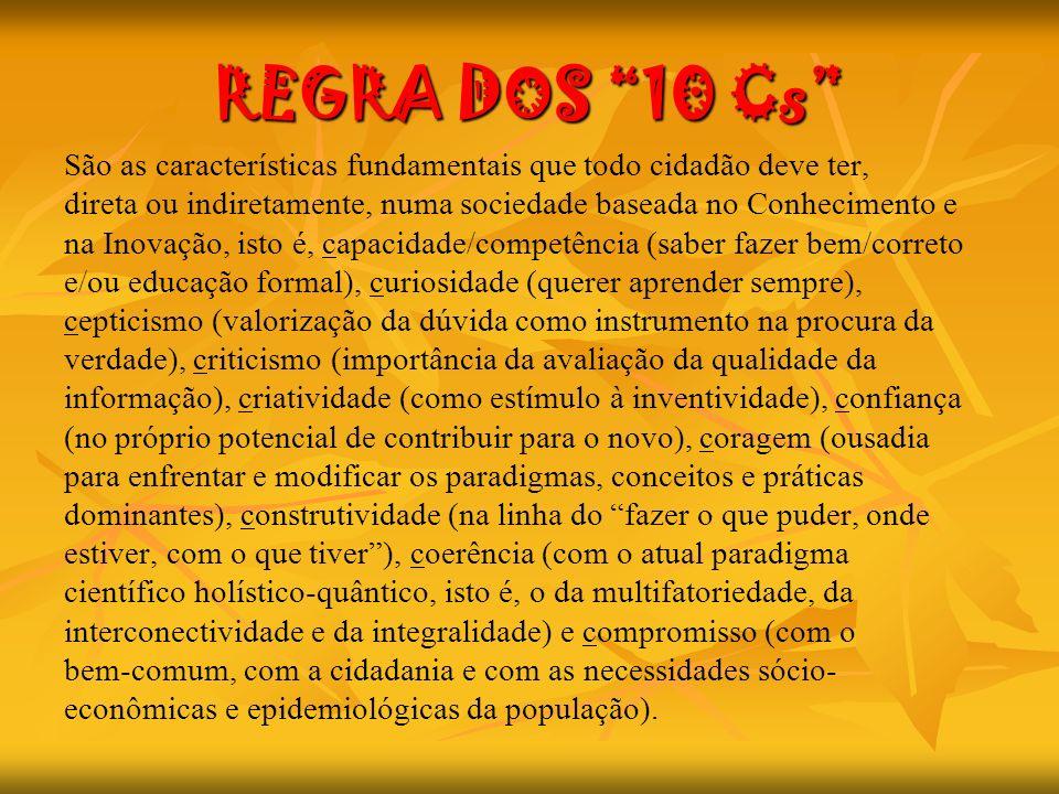 REGRA DOS 10 Cs São as características fundamentais que todo cidadão deve ter, direta ou indiretamente, numa sociedade baseada no Conhecimento e na In