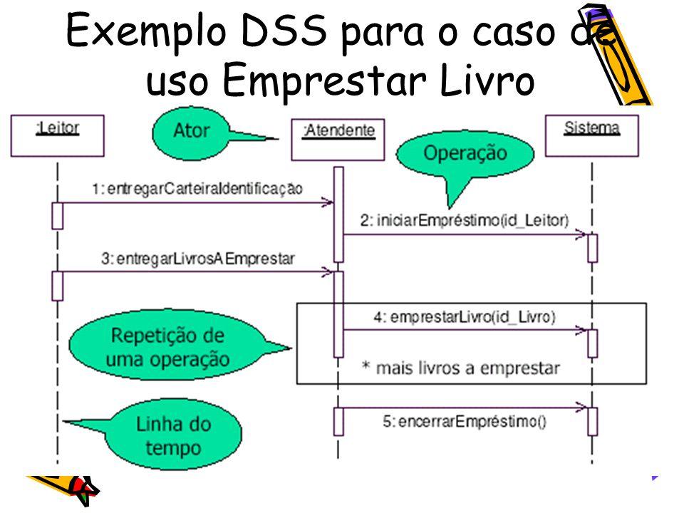 Exemplo DSS para o caso de uso Emprestar Livro