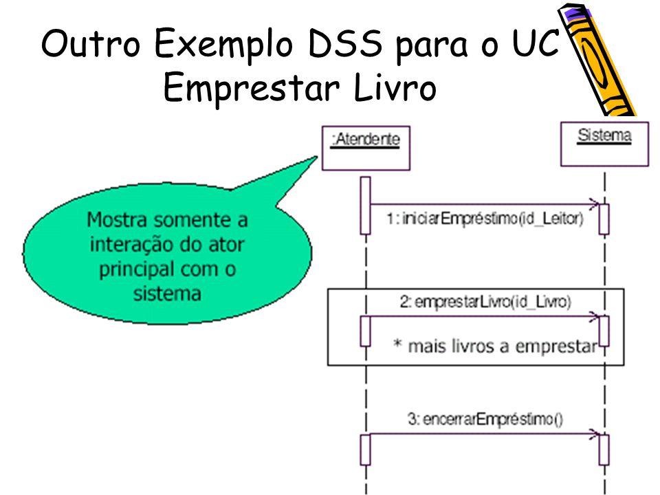 Eventos e Operações de Sistema entradaUm evento de sistema é um evento externo de entrada para o sistema, gerado por um ator.