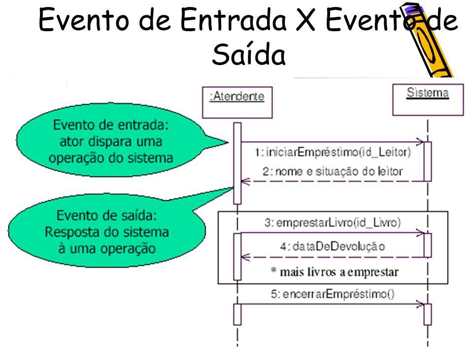 Evento de Entrada X Evento de Saída