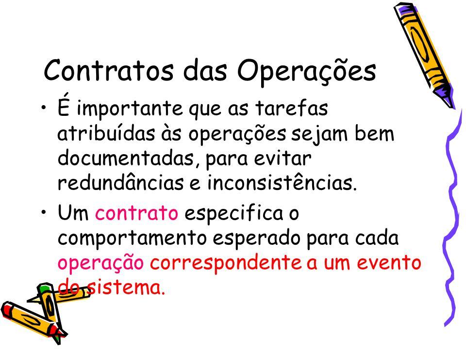 Contratos das Operações Auxiliam a definir o comportamento do sistema.